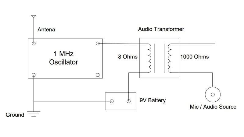 Simple AM Radio Transmitter Schematics