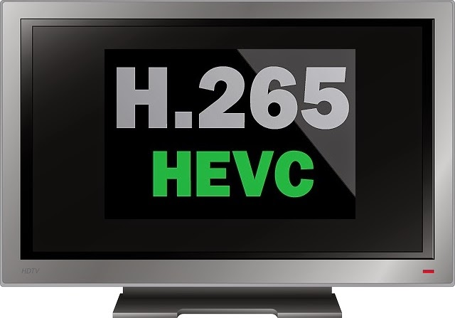 Revolutionary power of x265 HEVC format